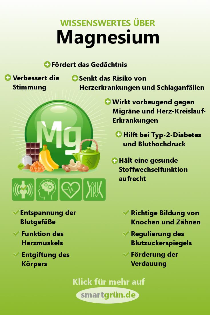Wissenswertes über Magnesium Lebensmittel   Magnesium lebensmittel ...