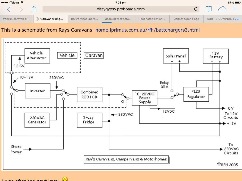 Caravan wiring diagram | motorhome | Caravan, Caravan