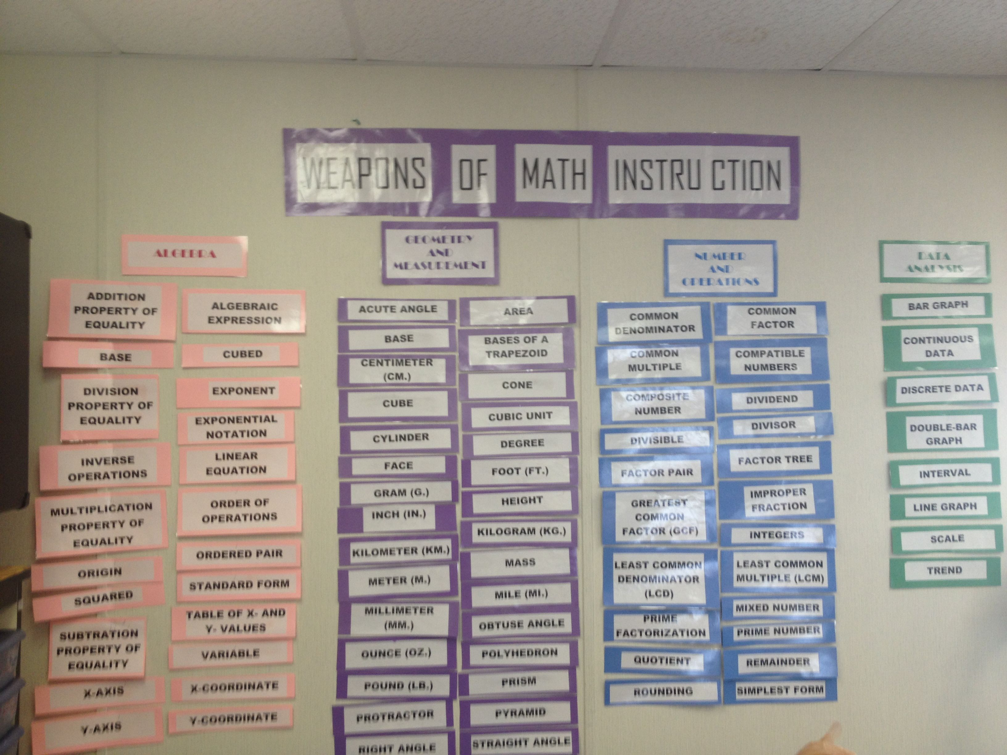5th grade math. Everybody loves a good game of bingo! In order to ...