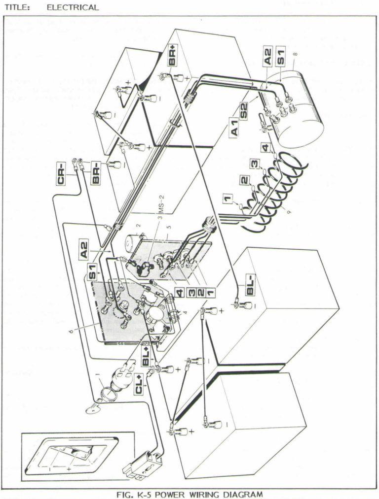 Starter Solenoid Wiring Diagram For Lawn Mower Deltagenerali Me Ezgo Golf Cart Golf Carts Golf Cart Parts