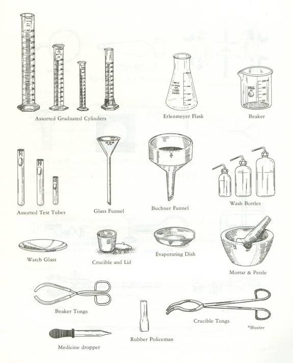 Chemistry Lab Equipment - Bing Images | Chemistry | Chemistry lab
