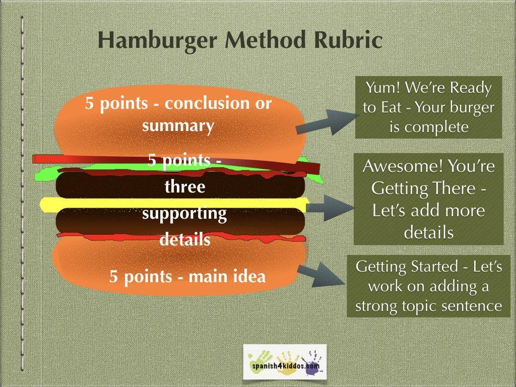 Grading Interactive Notebooks With Rubrics