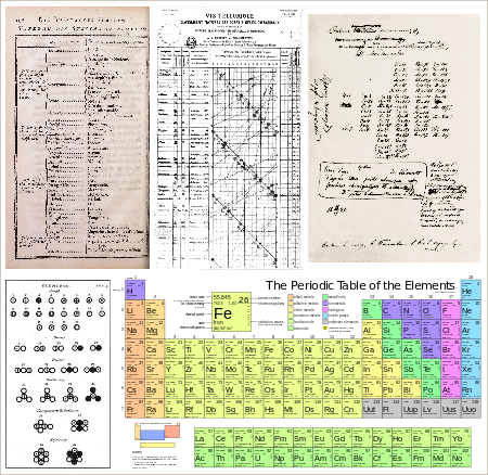Modern periodic table history periodic diagrams science dimitri ivanovich mandleev to modern day periodic table revised urtaz Image collections