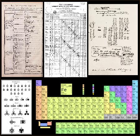 Dimitri ivanovich mandleev to modern day periodic table revised dimitri ivanovich mandleev to modern day periodic table urtaz Images