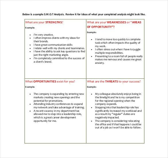 Technology Employee Evaluation Template