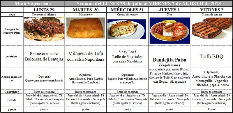 Menú Vegetariano del 29 de Julio al 2 de Agosto de 2013   Menus ...