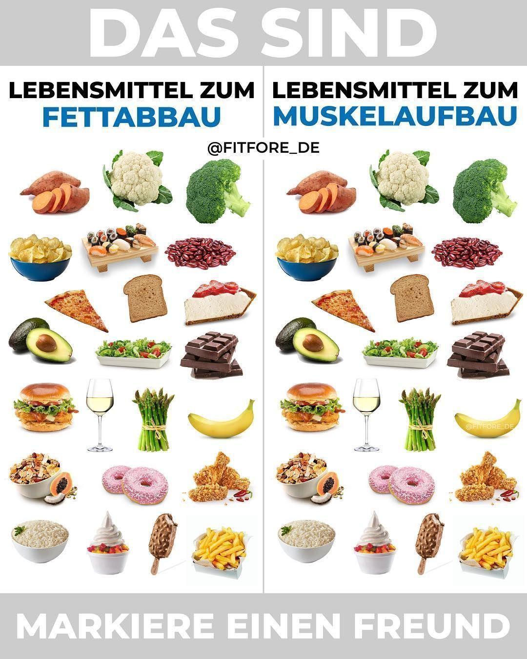 "FITNESS NUTRIKUNG ABNAHMEN auf Instagram: ""- FITNESS NUTRITIONAL SLIMMER ... -...   - My Blog - #ABN..."