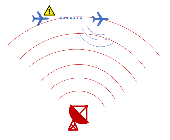 Matlab Radar Model