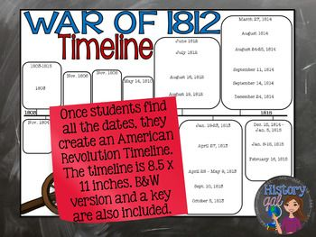 War of 1812 timeline activity with and without qr codes war of war of 1812 timeline activity with and without qr codes publicscrutiny Gallery