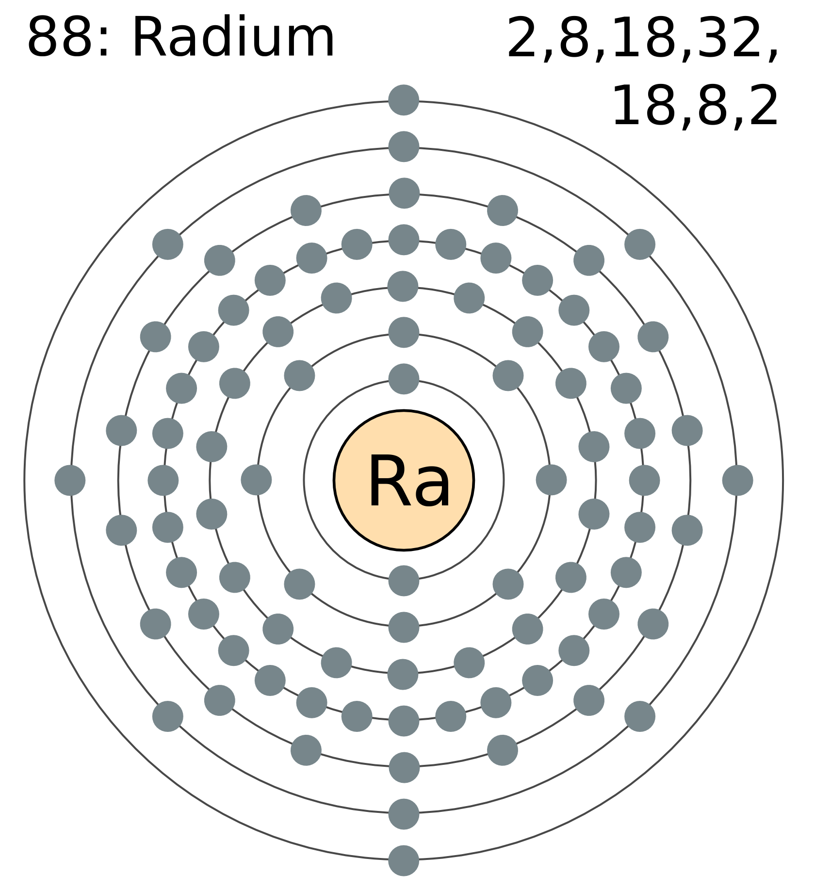 hight resolution of radium electron shield
