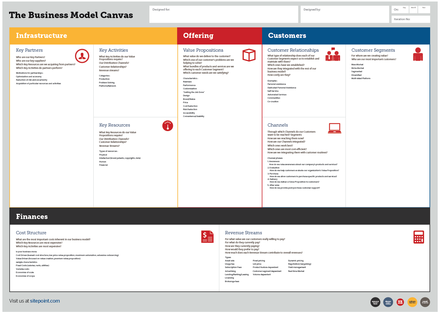 Image Result For Examples Of Project Canvas Kalbach  Strategic