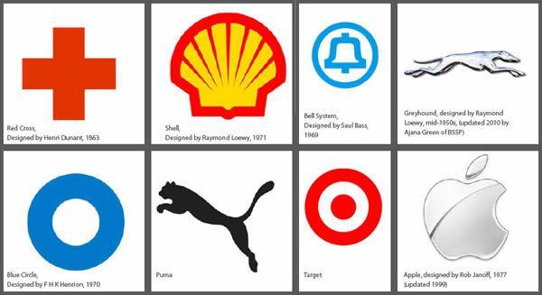 famouslogos.jpg (600×327) Famous logos, Logo quiz, Logo