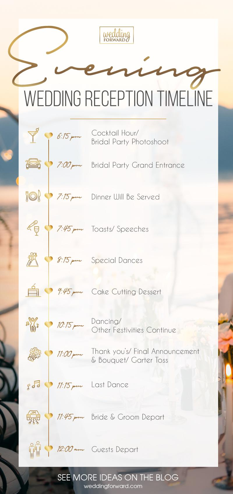 Wedding Reception Timeline: Expert Tips To Create & 3 Sample Ideas
