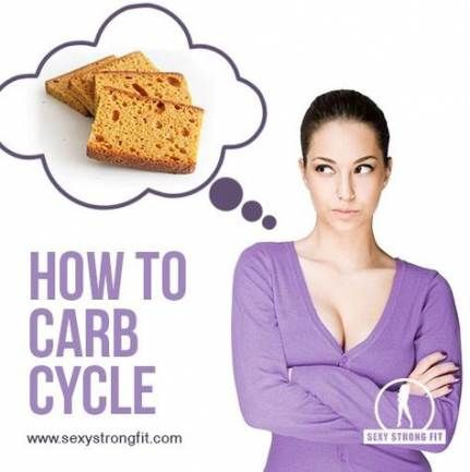 Trendy Fitness Diet Plan Carb Cycling 37 Ideas #fitness #diet