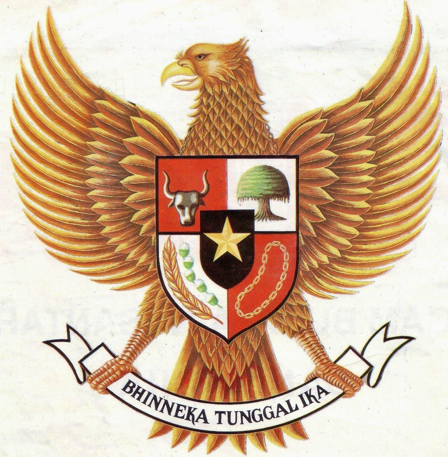 Pancasila Lambang Negara Indonesia