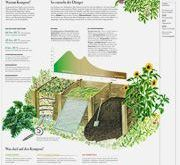 Shed Plans – Dekor, Heim, Garten, DIY, Architektur, Design, Styling, Garage, K … #architecture