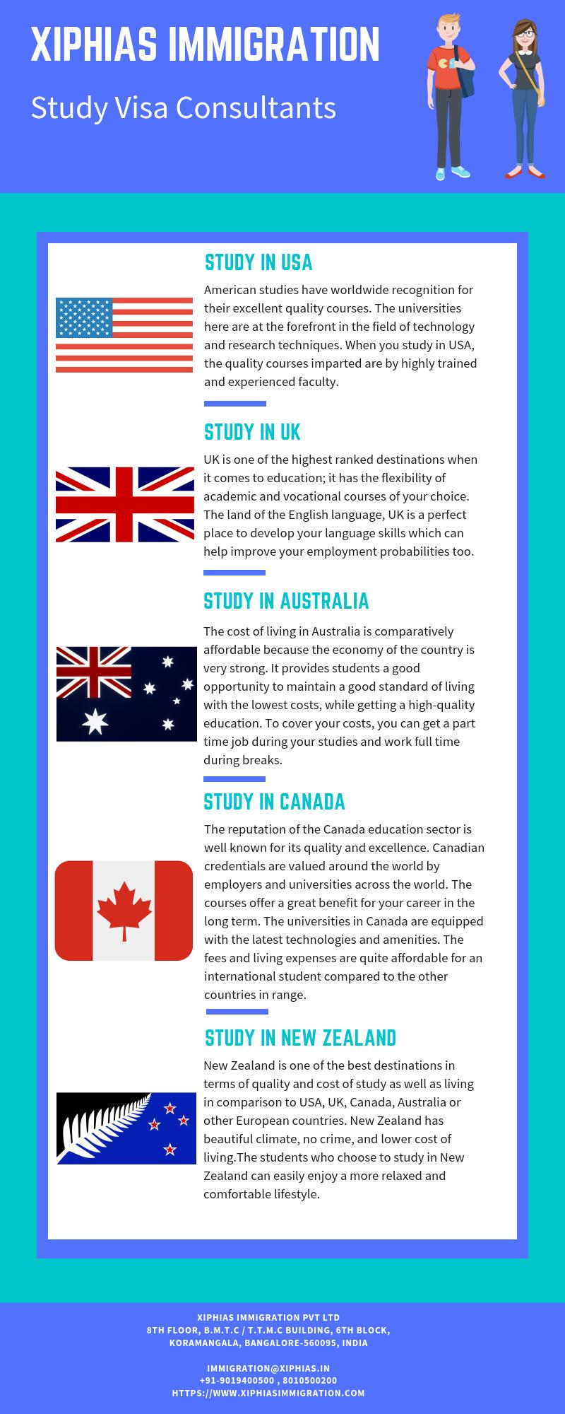 Study Visa Consultants Hire Best Student Visa Consultants At