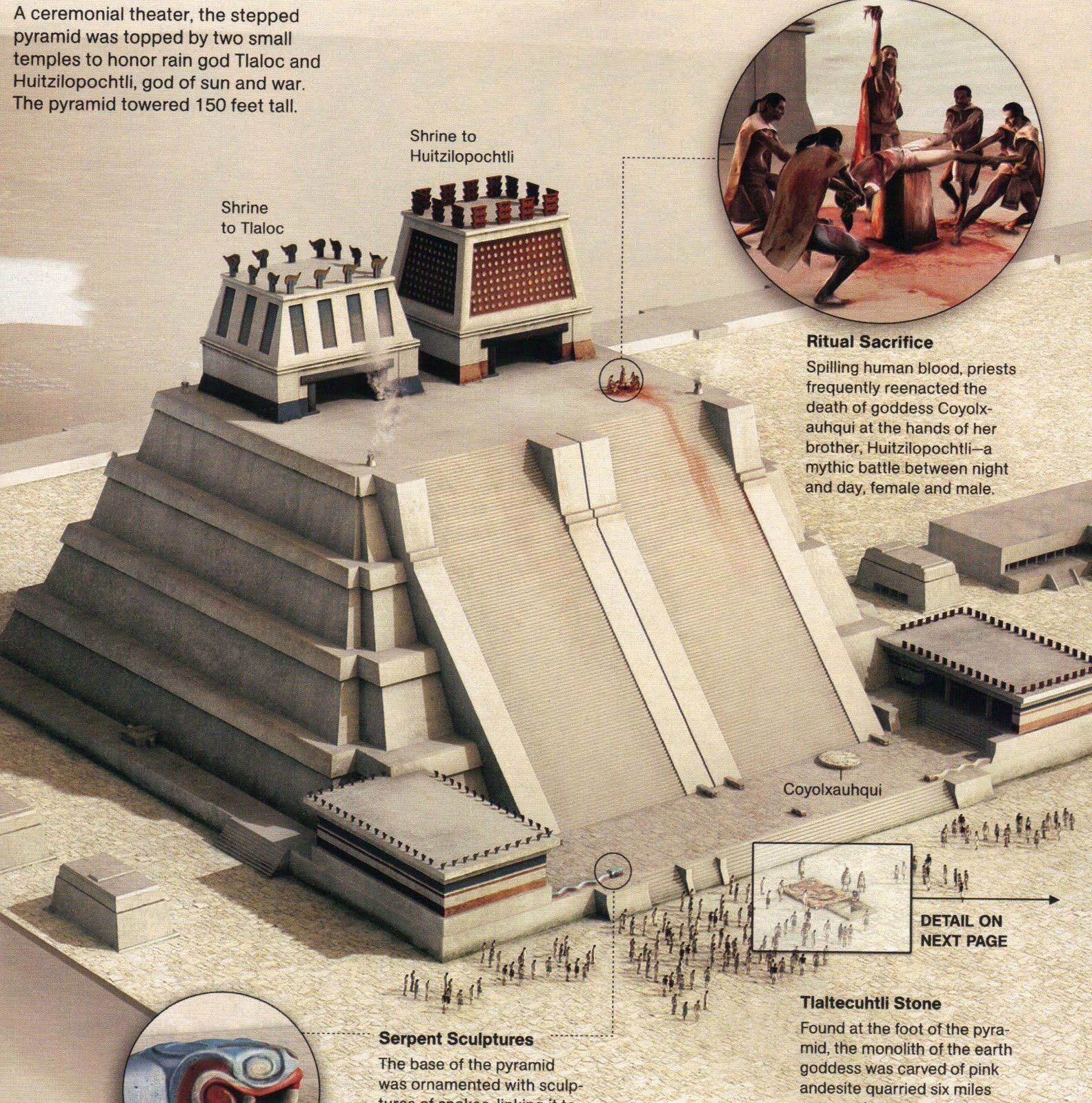 Templo Mayor Tenochtitlan Ancient Mexico Mexico History Aztec Art