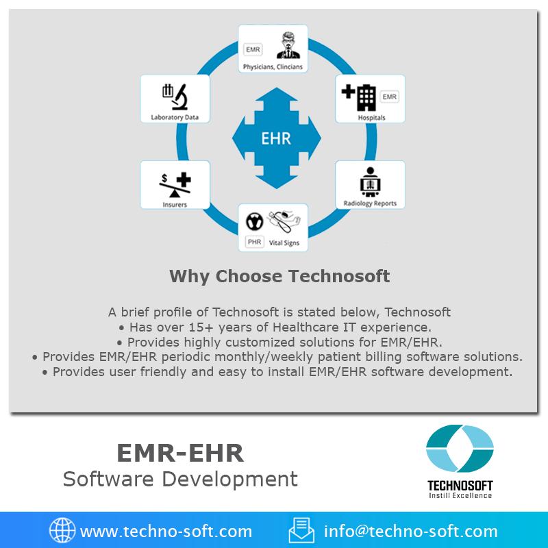 Technosoft Is A Leading Healthcare Software Vendor That Provides Emr Electronic Medical Records Ehr Electronic Health Re Electronic Health Records Emr Ehr