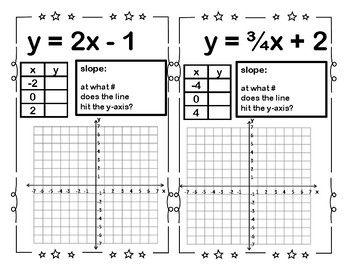 Discovering Slope-Intercept Form | Math | 8th grade math, Math lab ...