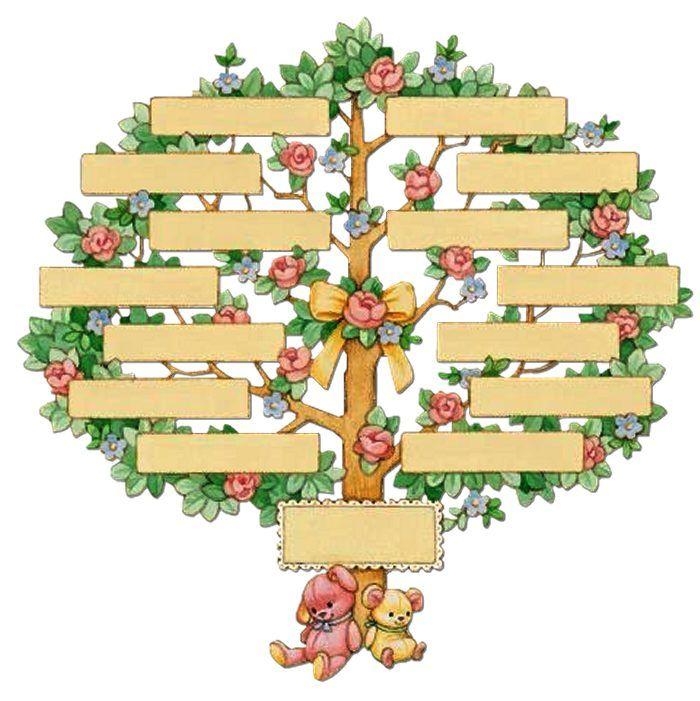 29ce0605e3b6 Para Imprimir y realizar el Árbol Genealógico del Bebé - Árbol de ...