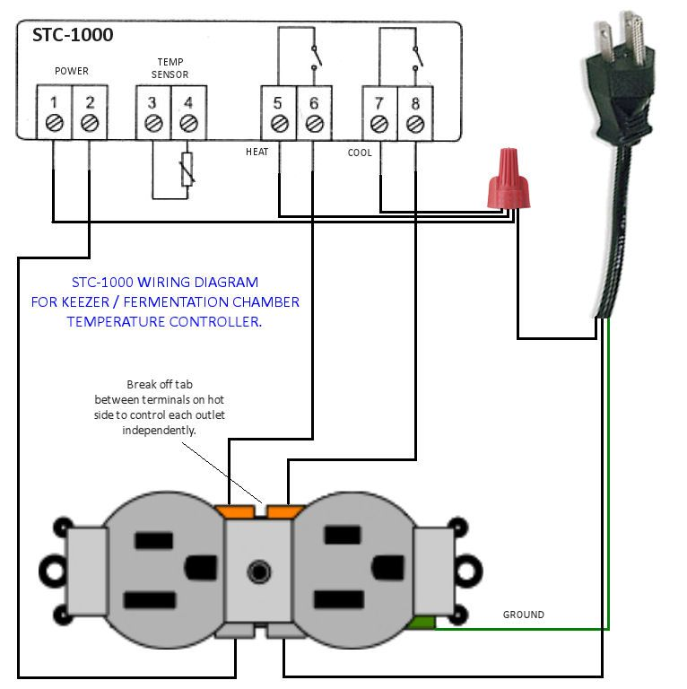 72799db4f39b5eaf9f574aa0f9fac4f2 stc 1000 temp controller wiring diagram homebrewing pinterest stc 1000 wiring diagram at soozxer.org