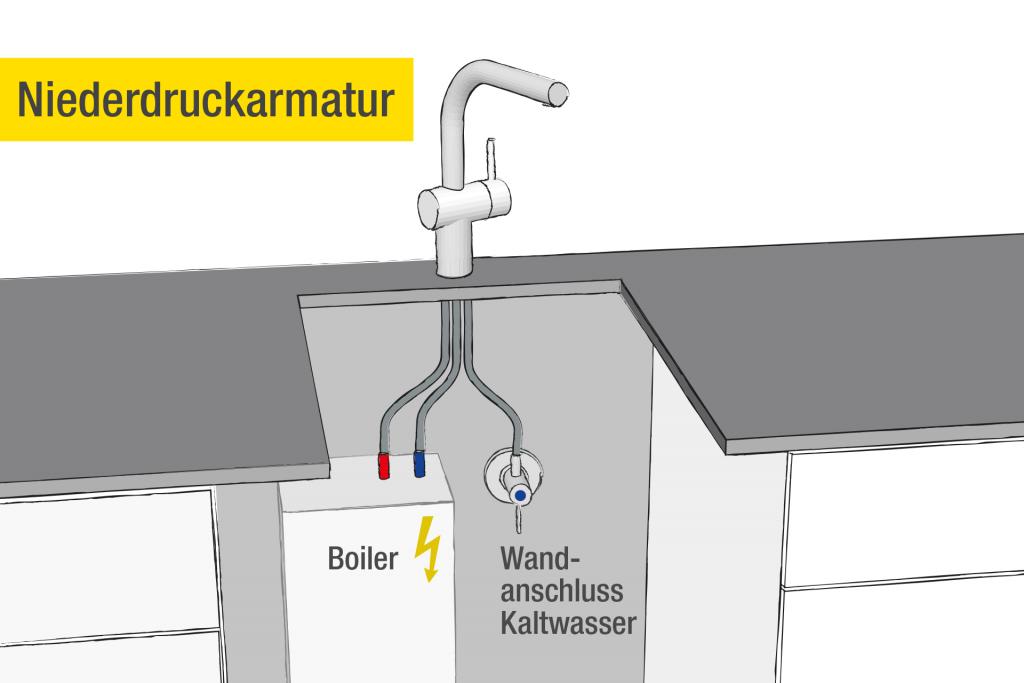 Niederdruckarmaturen Anschliessen Niederdruck Armatur Wasserhahn Kuche Wasserhahn