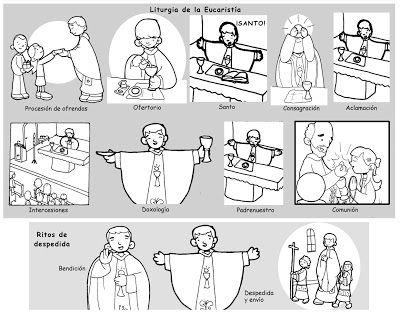 Dibujos para catequesis: LAS PARTES DE LA MISA II | Catecismo ...