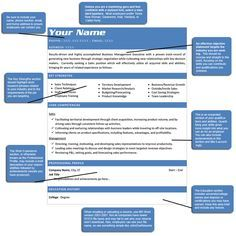 how to structure a resume great infromation on current resume trends things