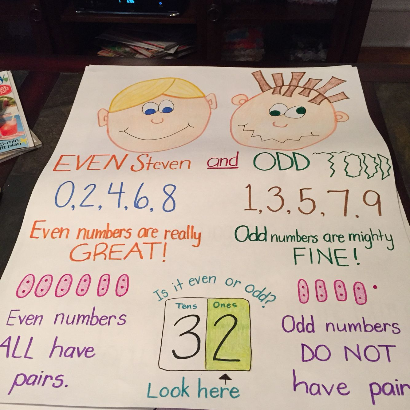 A Helpful Resource To Help Kids Identify Odd And Even Numbers