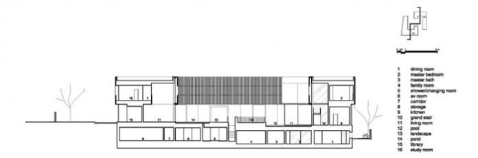 Cluny House by NeriHu Courtyard house, Architectural drawings and - forum plan de maison