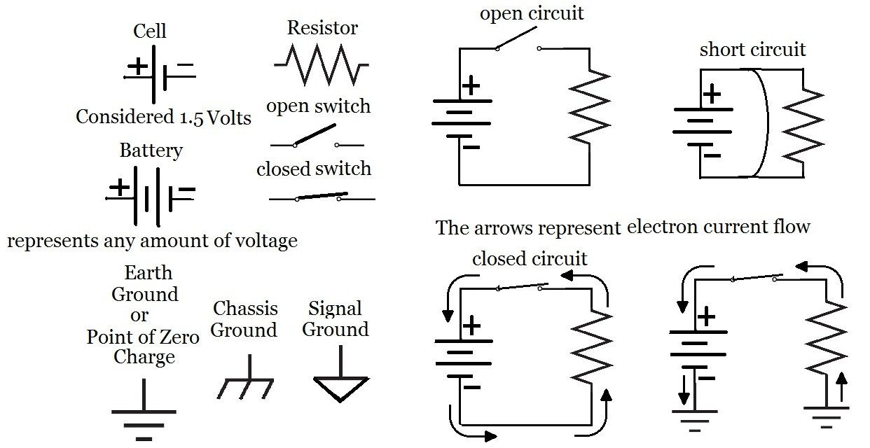 Using Ohms Law And The Power Formula For Circuit Design Robotics Open Short