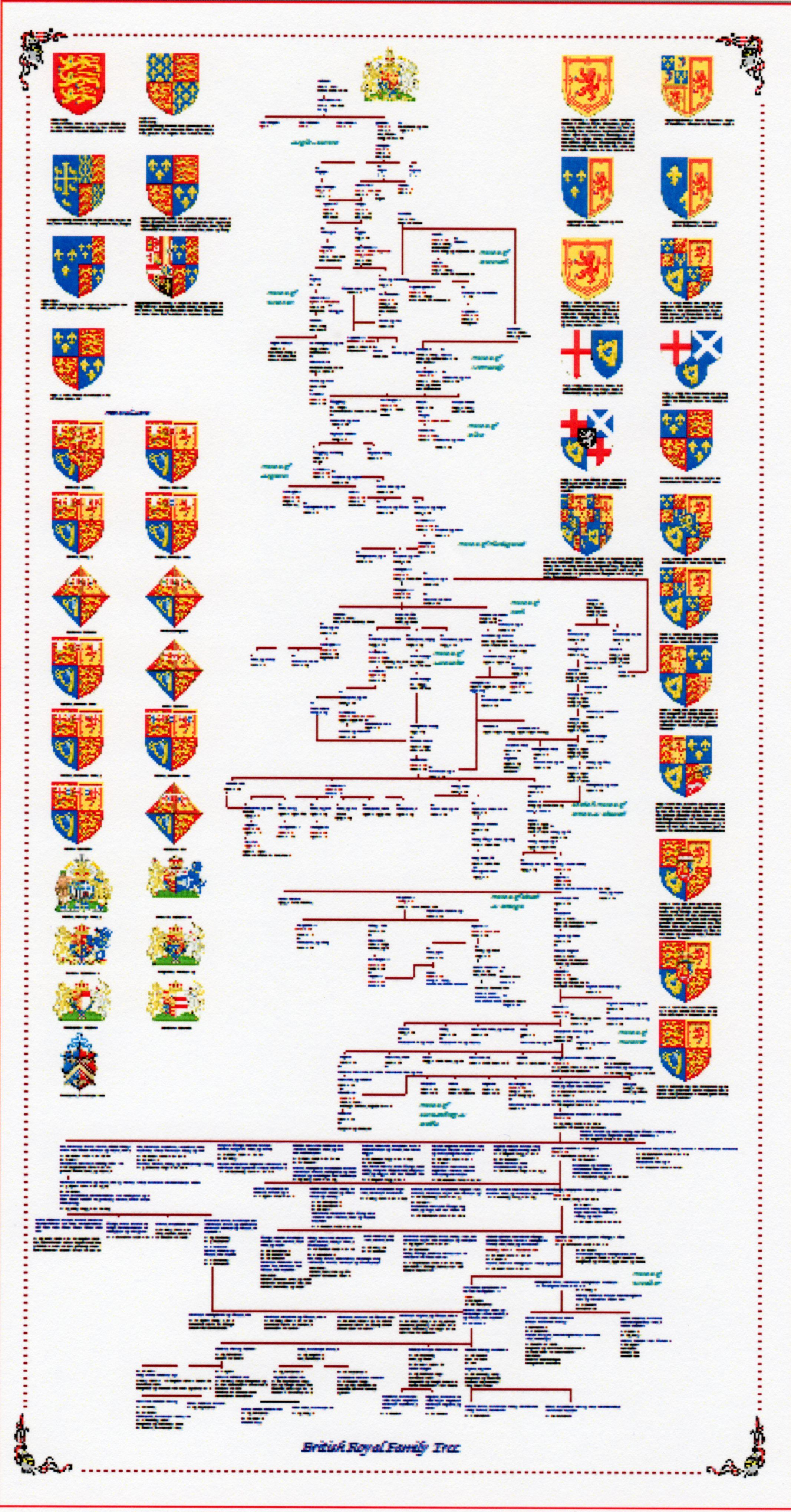 british royal family tree charts graphs maps and other royal arms of england
