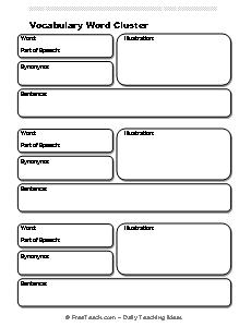 List of graphic organizers vocabulary strategies instruction academic teaching also reading pinterest rh