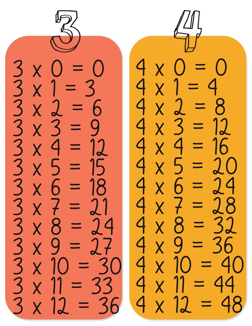 tables de multiplication de 1 12 pour afficher dans la classe mat riel didactique. Black Bedroom Furniture Sets. Home Design Ideas