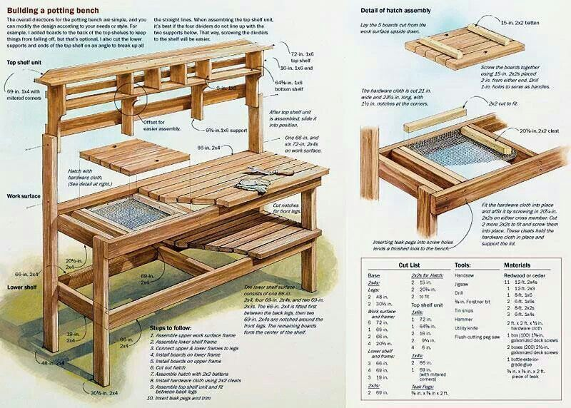DIY Potting Bench Plans Strong Elegant