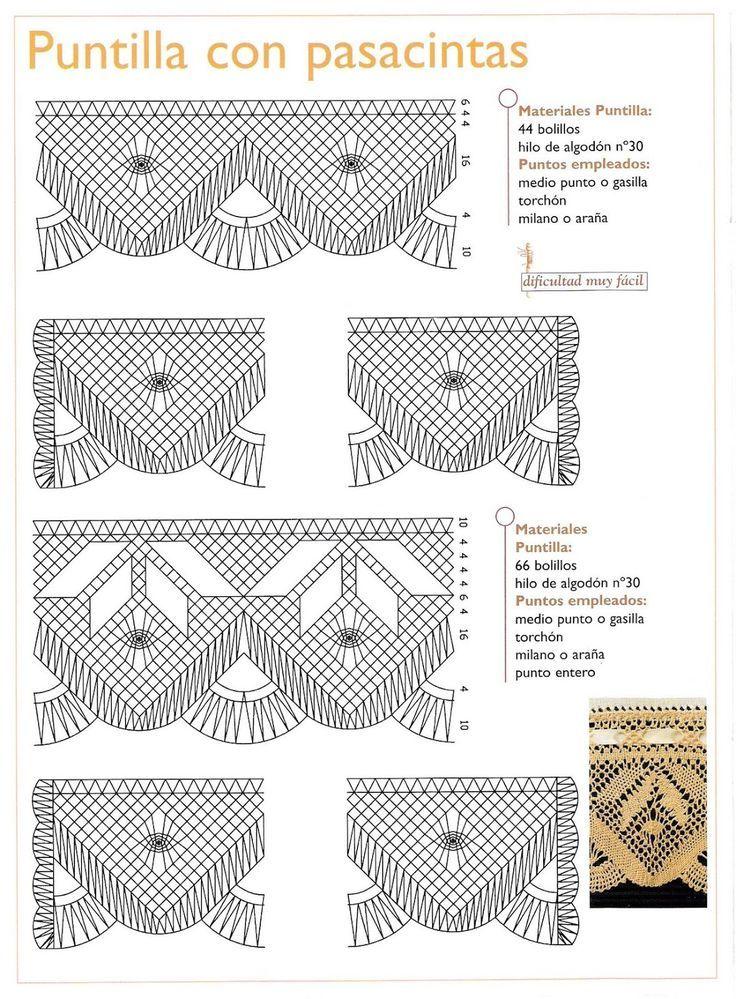 Resultado de imagen de picados de bolillos para chales | Puntillas ...