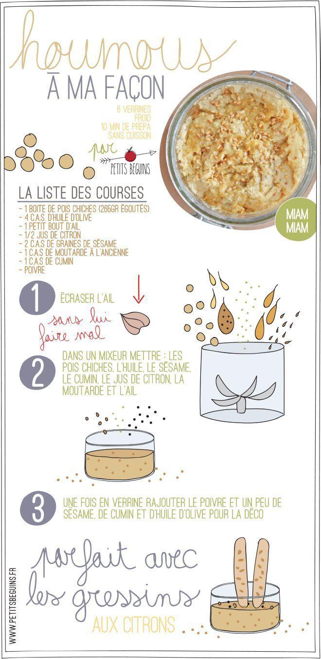 Houmous – Nourriture de bataille – Petits Béguins: – Claire Blanchardon