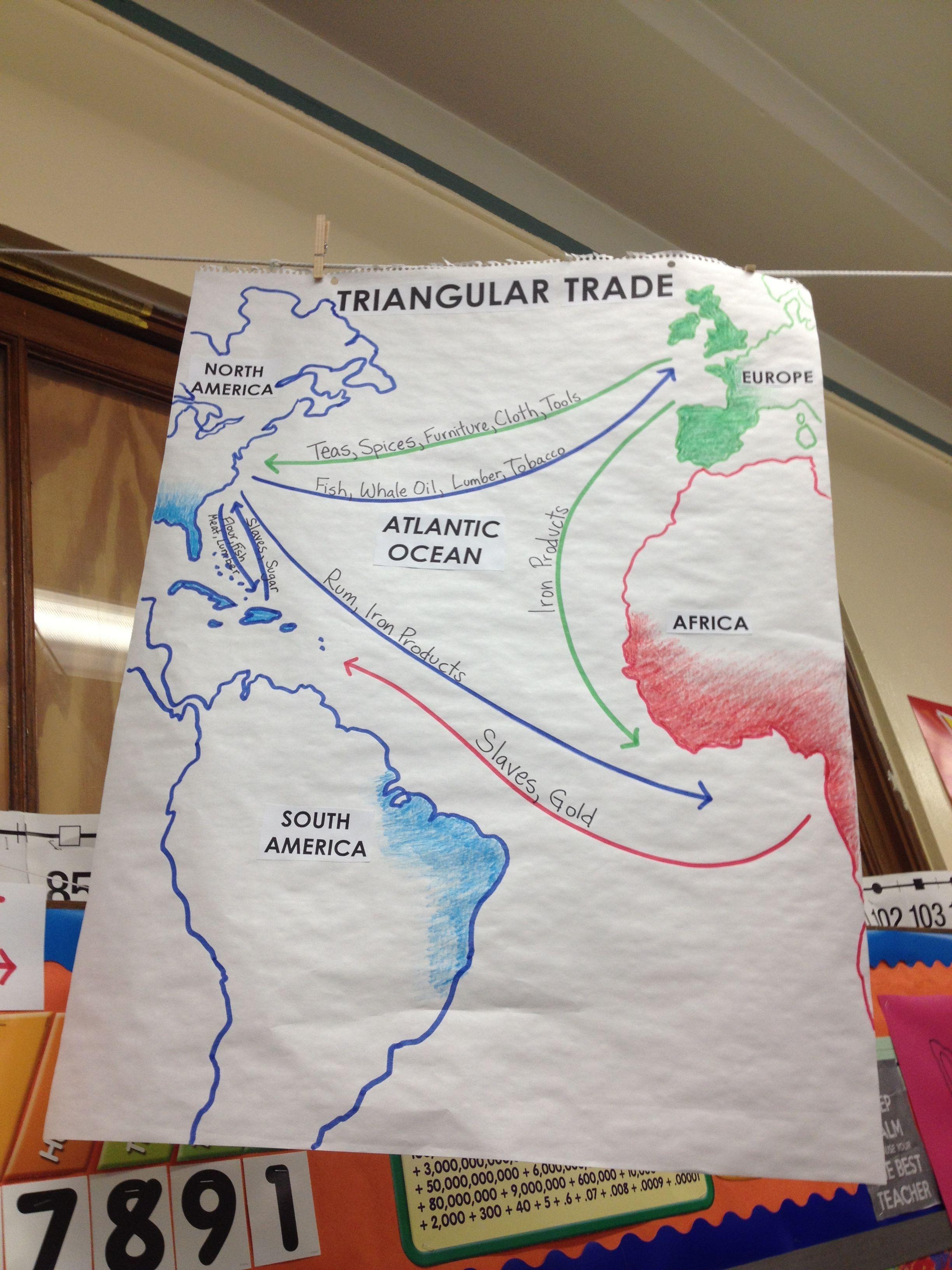Trade School Vocational School Trade School Jobs Vocational School Plan Tradeschool 7th Grade Social Studies 6th Grade Social Studies 4th Grade Social Studies