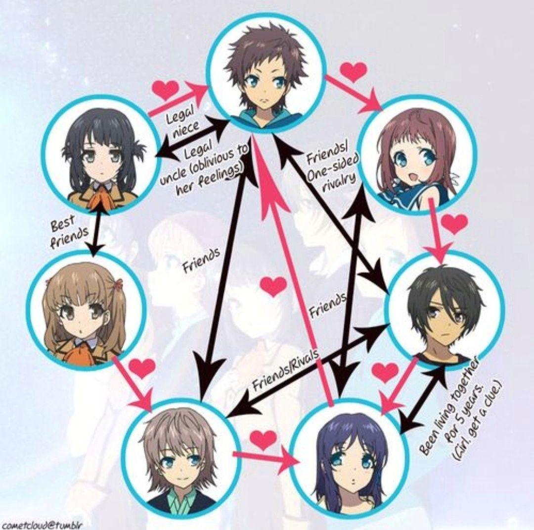 Liebst Du Animes?