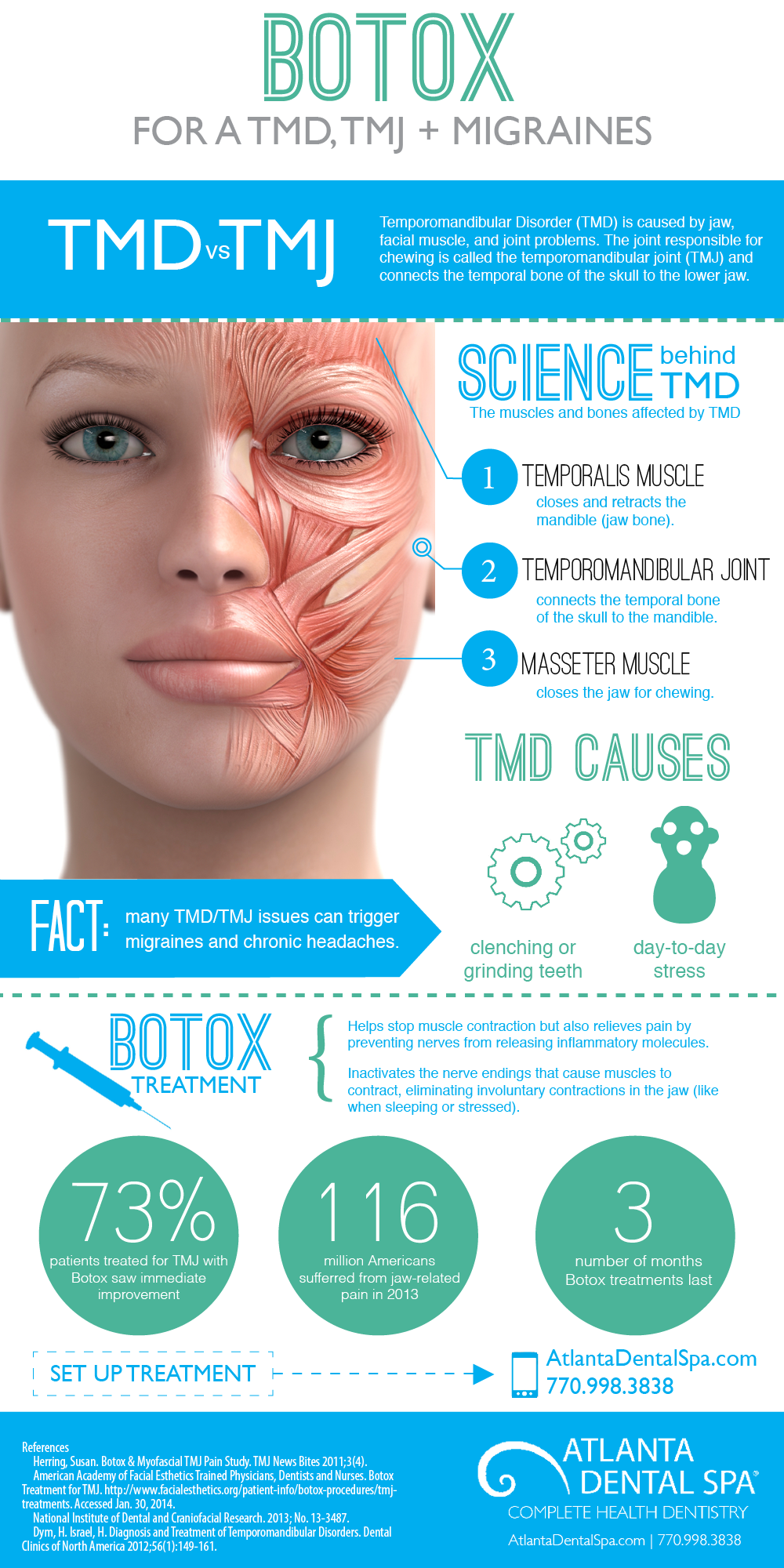 Treat Tmj With Botox Treat Migraines With Botox Botox Migraine Headache Treatment Botox Injections