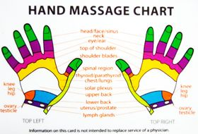 Reflexology is the study of activating reflex points, usually on the feet or hands, which correlate with specific anatomy parts that are divided into ten zones through the body. This practise of acupressure, energy and massage techniques stimulates the nervous system to awaken the autonomic nervous system and adjust the body to its optimum balance