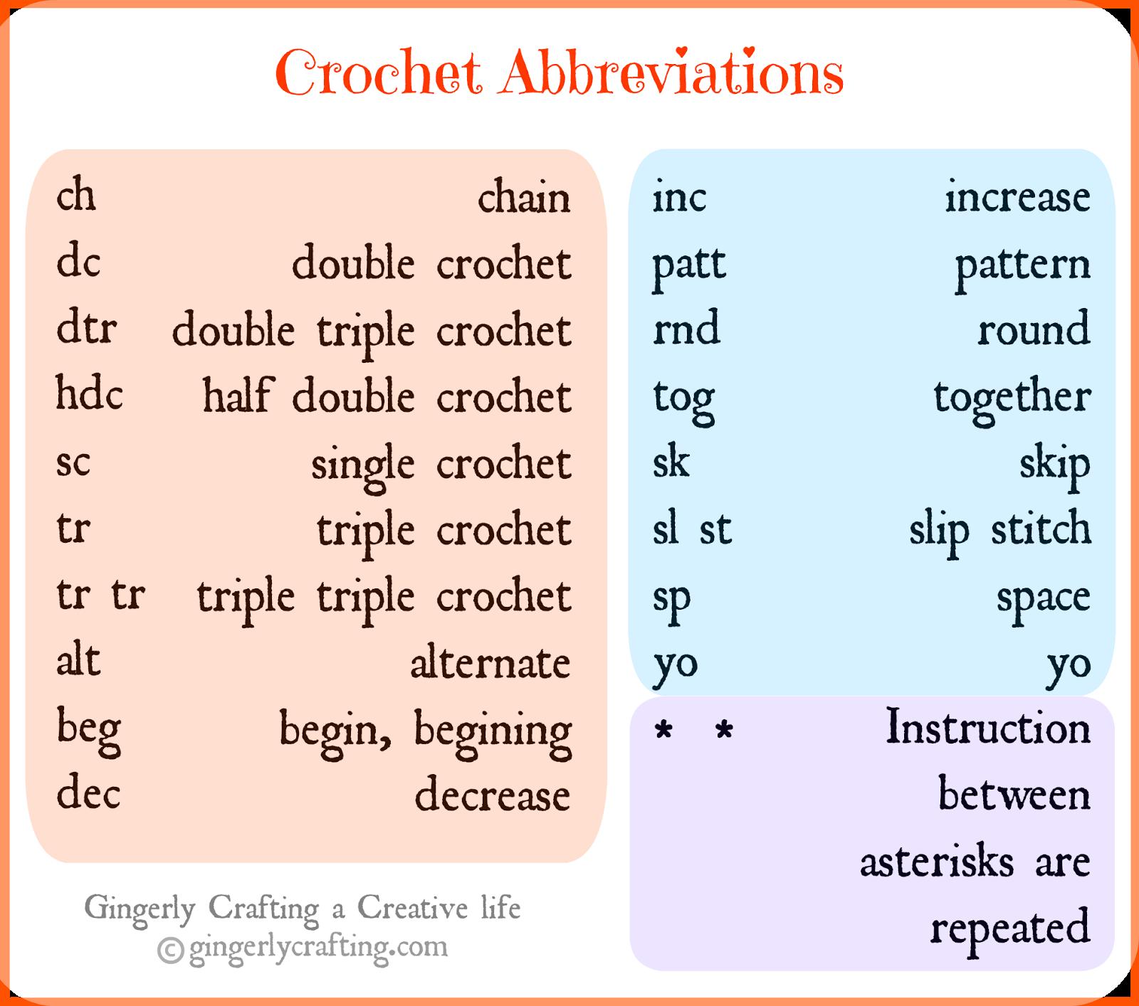 crocodile stitch, crocodile crochet stitch, free crocodile stitch ...