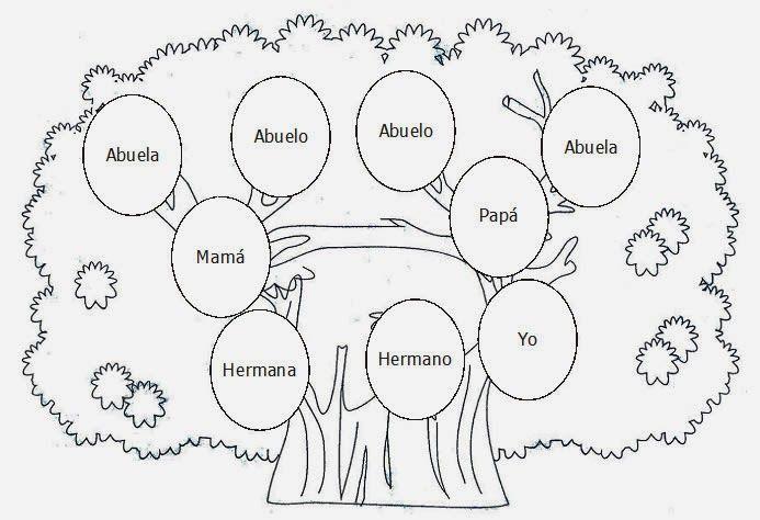 25 melhores ideias de arbol genealogico imagenes no - Familias en blanco y negro ...