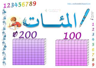 جدول المراتب والمنازل مدرستي نور حياتي In 2021 Bullet Journal Mathematics Words