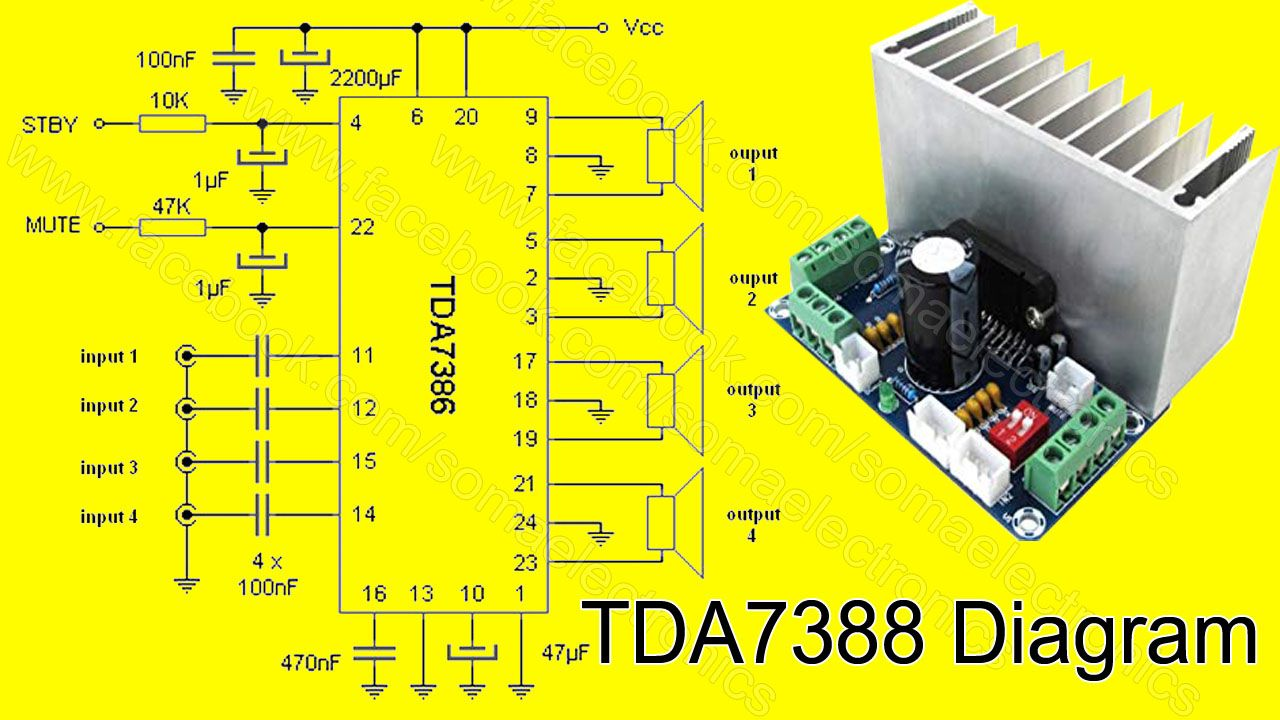 Amplifier Circuit Tda7388 Pcb Layout - Circuit Boards