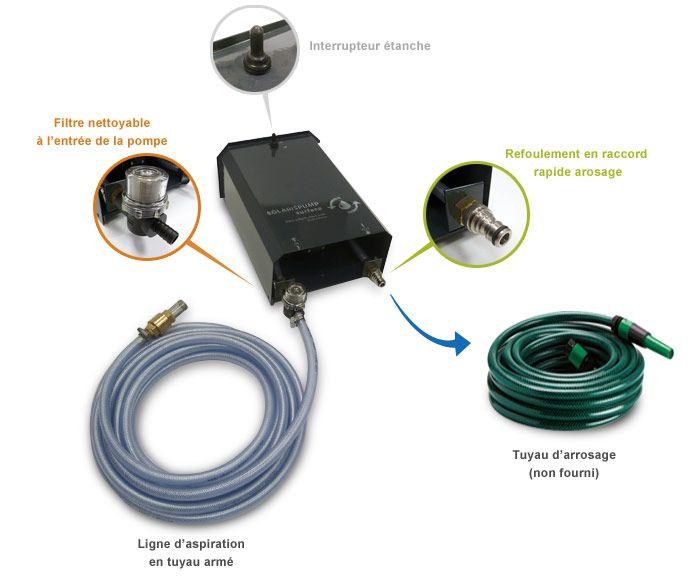 Coffret De Pompage Solaris Pump V 2 12v 19 L Min Coffret Interrupteur Etanche Et Energie Solaire
