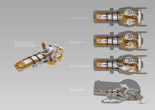 gopr rescue sled concept