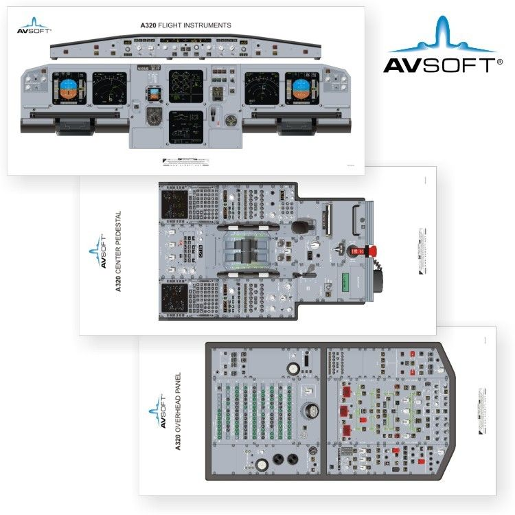 Airbus A320 Cockpit Layout