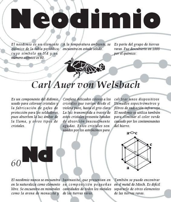 Neodimio Gráfica Pinterest - new tabla periodica tierras raras